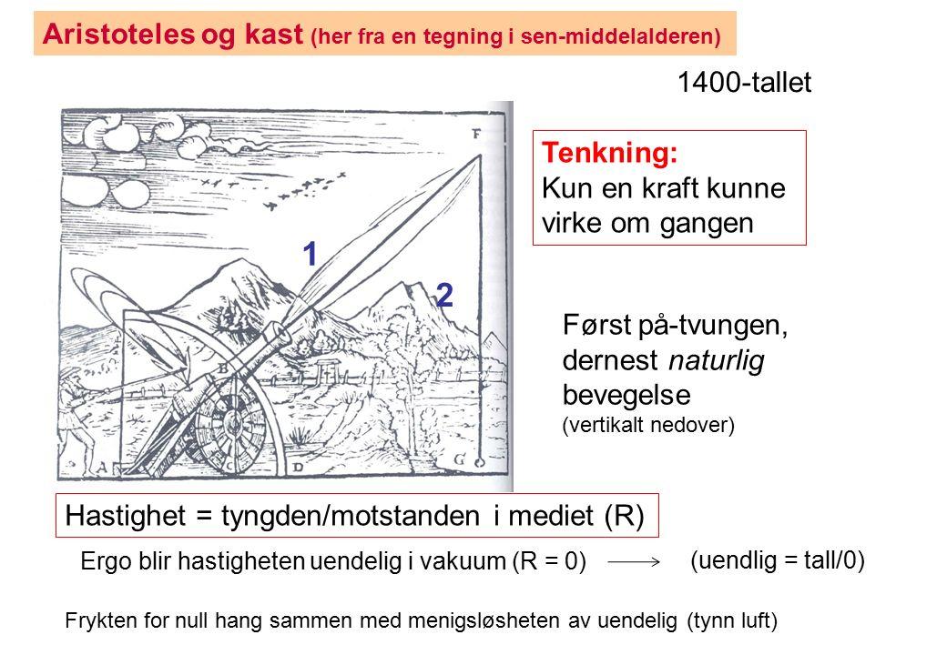 Ergo blir hastigheten uendelig i vakuum (R = 0) Hastighet = tyngden/motstanden i mediet (R) Tenkning: Kun en kraft kunne virke om gangen 1 2 Først på-tvungen, dernest naturlig bevegelse (vertikalt nedover) Aristoteles og kast (her fra en tegning i sen-middelalderen) 1400-tallet (uendlig = tall/0) Frykten for null hang sammen med menigsløsheten av uendelig (tynn luft)