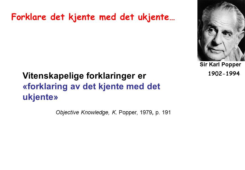 Sir Karl Popper 1902-1994 Forklare det kjente med det ukjente… Vitenskapelige forklaringer er «forklaring av det kjente med det ukjente» Objective Knowledge, K.