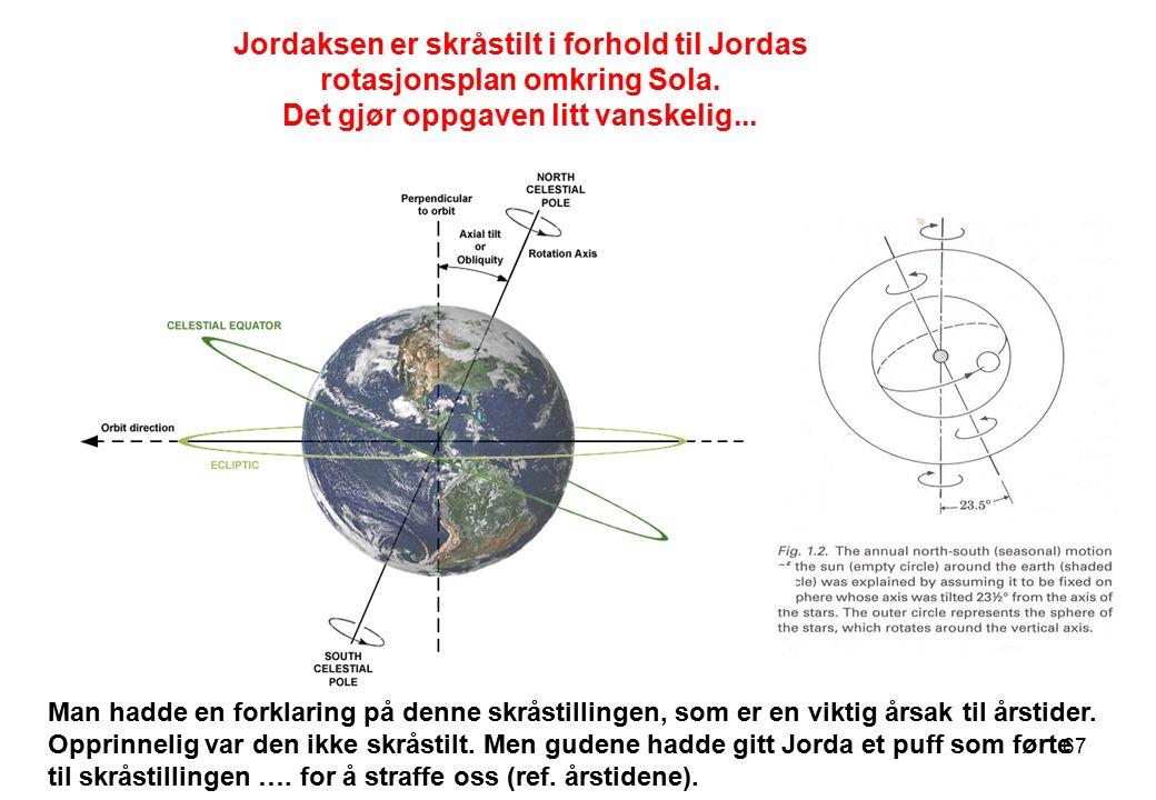 67 Jordaksen er skråstilt i forhold til Jordas rotasjonsplan omkring Sola.