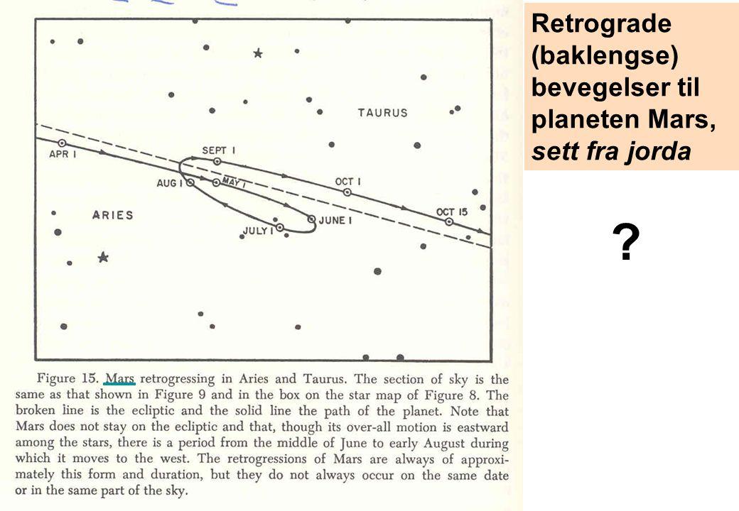 Retrograde (baklengse) bevegelser til planeten Mars, sett fra jorda