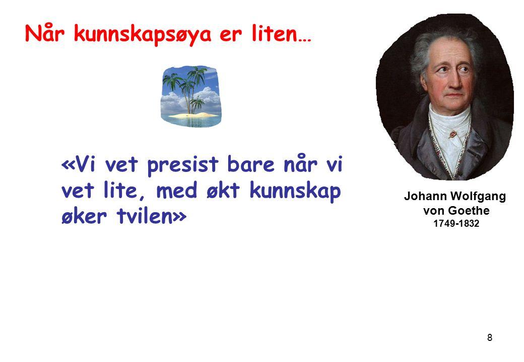8 Johann Wolfgang von Goethe 1749-1832 «Vi vet presist bare når vi vet lite, med økt kunnskap øker tvilen» Når kunnskapsøya er liten…