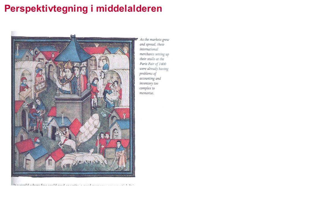 Perspektivtegning i middelalderen