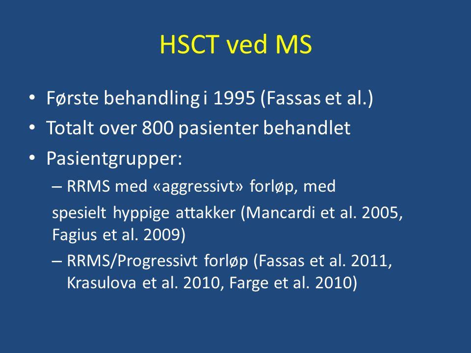 HSCT ved MS Første behandling i 1995 (Fassas et al.) Totalt over 800 pasienter behandlet Pasientgrupper: – RRMS med «aggressivt» forløp, med spesielt hyppige attakker (Mancardi et al.