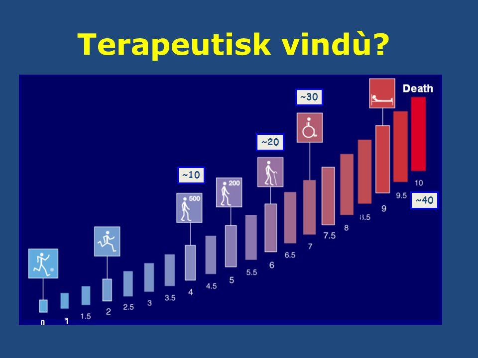 EDSS Terapeutisk vindù? ~40 ~30 ~20 ~10