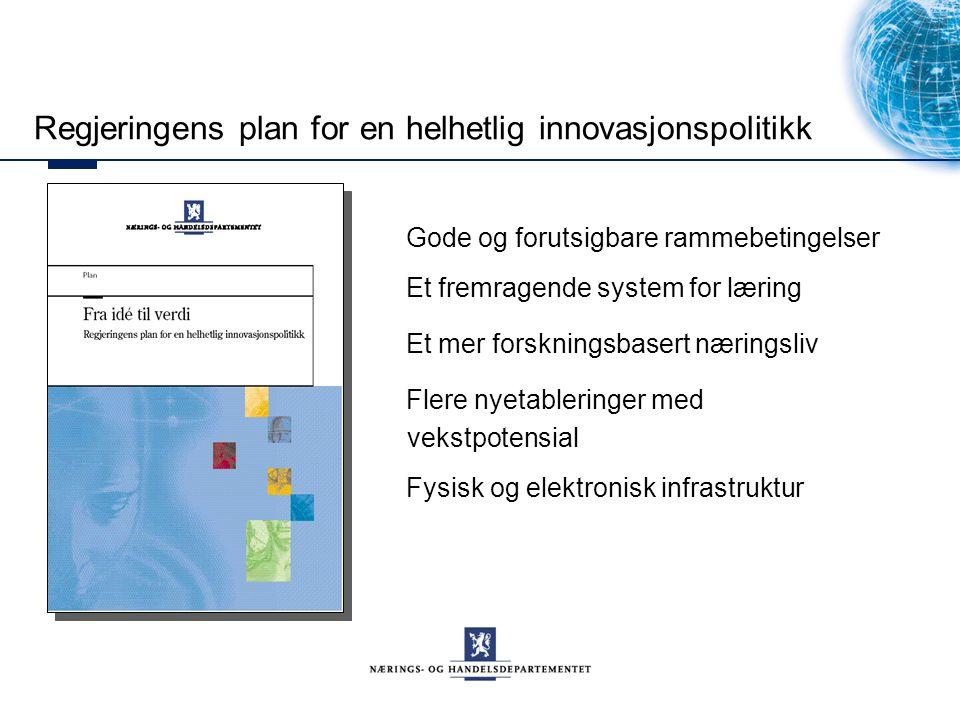 Regjeringens plan for en helhetlig innovasjonspolitikk Gode og forutsigbare rammebetingelser Et fremragende system for læring Et mer forskningsbasert næringsliv Flere nyetableringer med vekstpotensial Fysisk og elektronisk infrastruktur