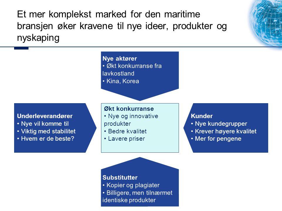 Et mer komplekst marked for den maritime bransjen øker kravene til nye ideer, produkter og nyskaping Underleverandører Nye vil komme til Viktig med stabilitet Hvem er de beste.