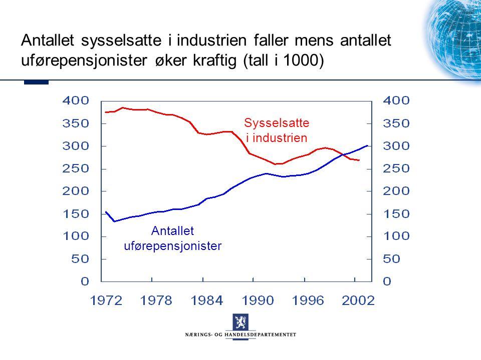 Antallet sysselsatte i industrien faller mens antallet uførepensjonister øker kraftig (tall i 1000) Sysselsatte i industrien Antallet uførepensjonister