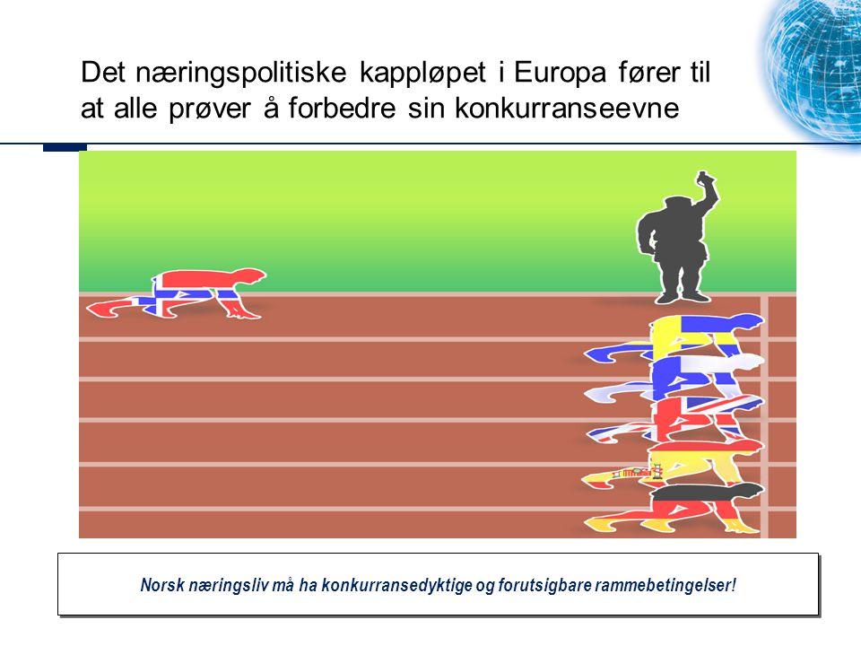 Det næringspolitiske kappløpet i Europa fører til at alle prøver å forbedre sin konkurranseevne Norsk næringsliv må ha konkurransedyktige og forutsigbare rammebetingelser!