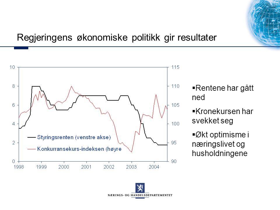 Regjeringens økonomiske politikk gir resultater  Rentene har gått ned  Kronekursen har svekket seg  Økt optimisme i næringslivet og husholdningene