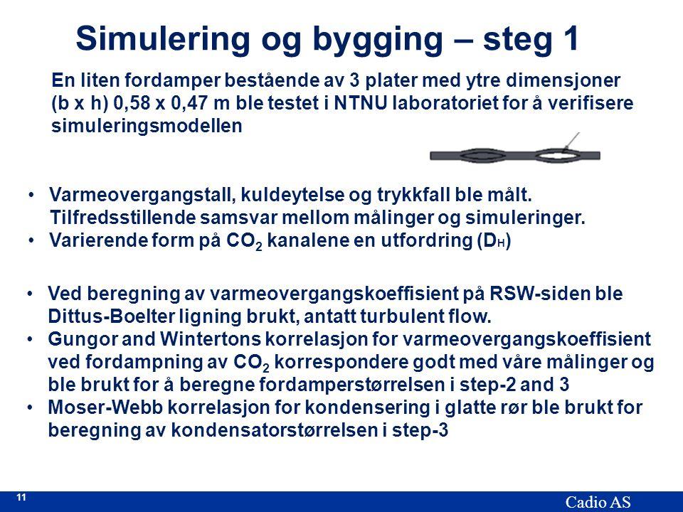 11 Cadio AS Simulering og bygging – steg 1 En liten fordamper bestående av 3 plater med ytre dimensjoner (b x h) 0,58 x 0,47 m ble testet i NTNU laboratoriet for å verifisere simuleringsmodellen Varmeovergangstall, kuldeytelse og trykkfall ble målt.