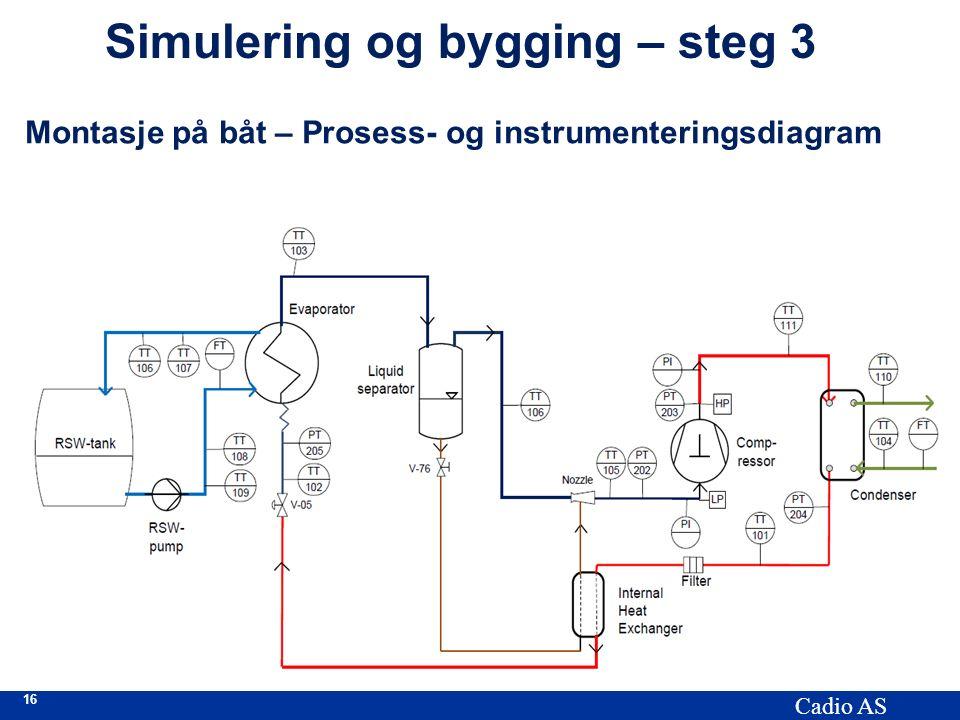 16 Cadio AS Simulering og bygging – steg 3 Montasje på båt – Prosess- og instrumenteringsdiagram