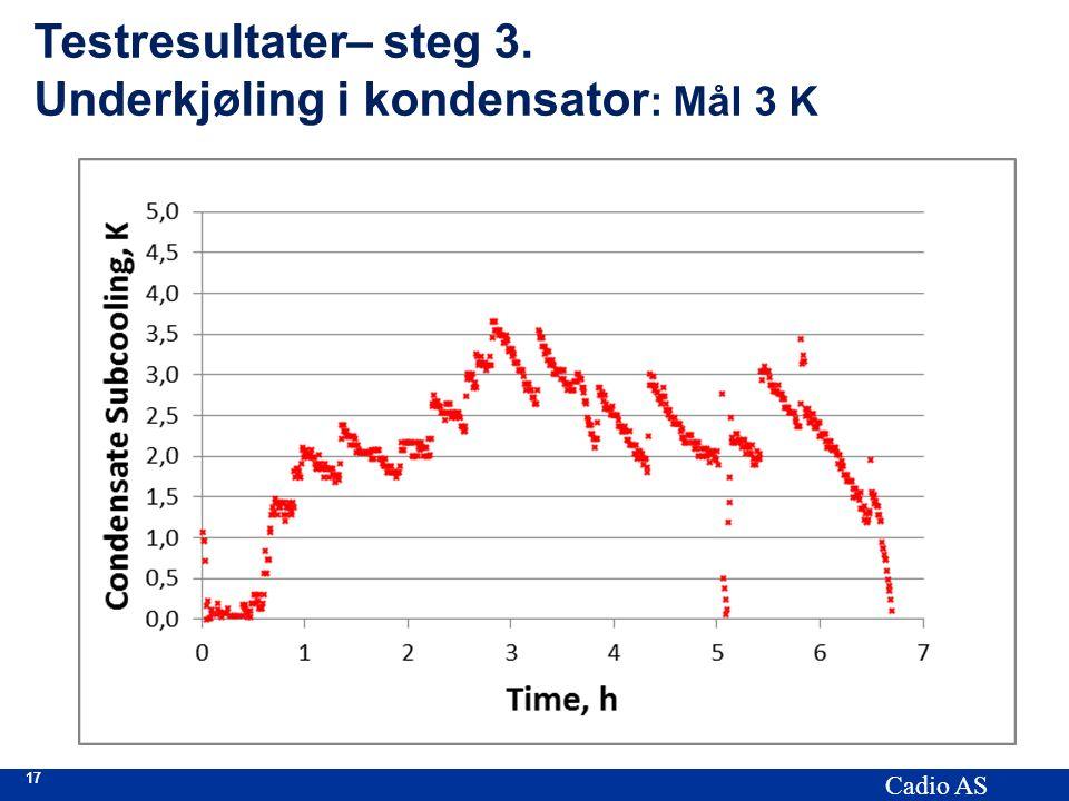 17 Cadio AS Testresultater– steg 3. Underkjøling i kondensator : Mål 3 K