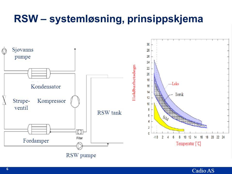 6 Cadio AS RSW – systemløsning, prinsippskjema Sjøvanns pumpe Kondensator Strupe- ventil Kompressor Fordamper RSW pumpe RSW tank