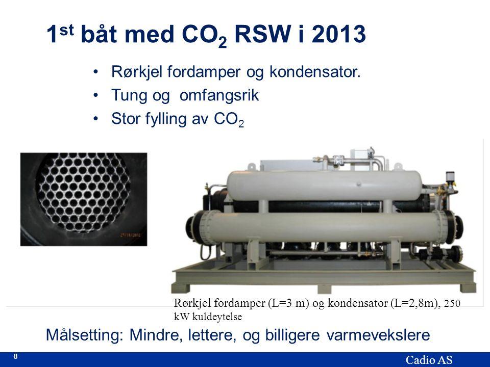 8 Cadio AS 1 st båt med CO 2 RSW i 2013 Rørkjel fordamper og kondensator. Tung og omfangsrik Stor fylling av CO 2 Målsetting: Mindre, lettere, og bill