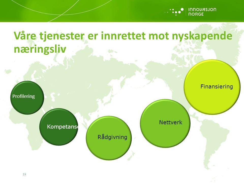 19 Våre tjenester er innrettet mot nyskapende næringsliv Profilering Kompetanse Rådgivning Nettverk Finansiering