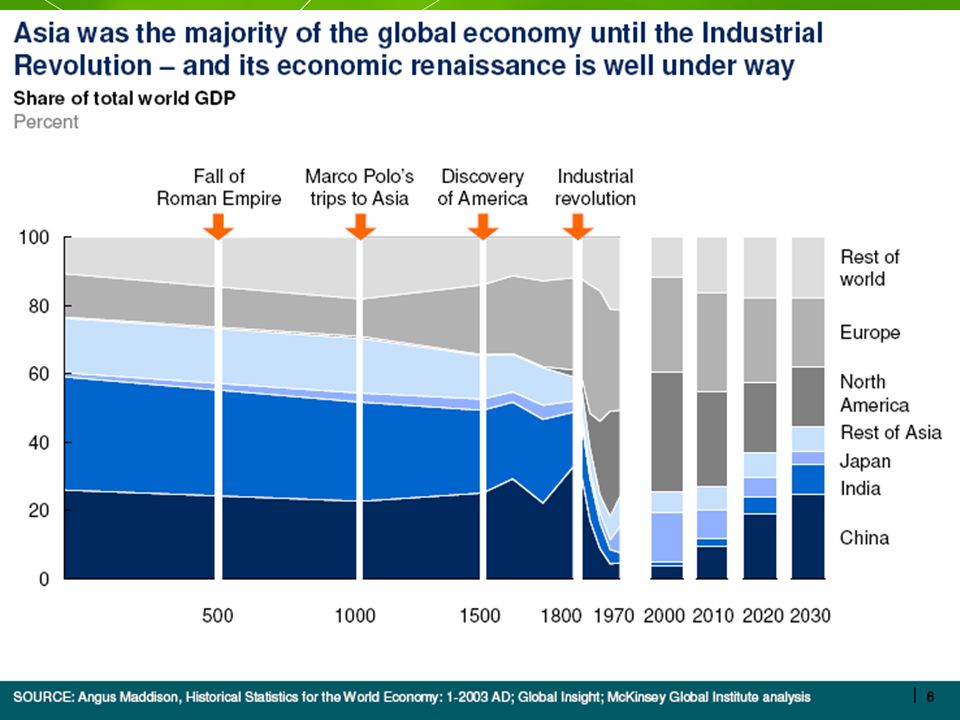 2012 – Fare for en «kronisk» finanskrise World Economic Forum (WEF) sin årlige Global Risks A shift of concern from environmental risks to socioeconomic risks compared to a year ago