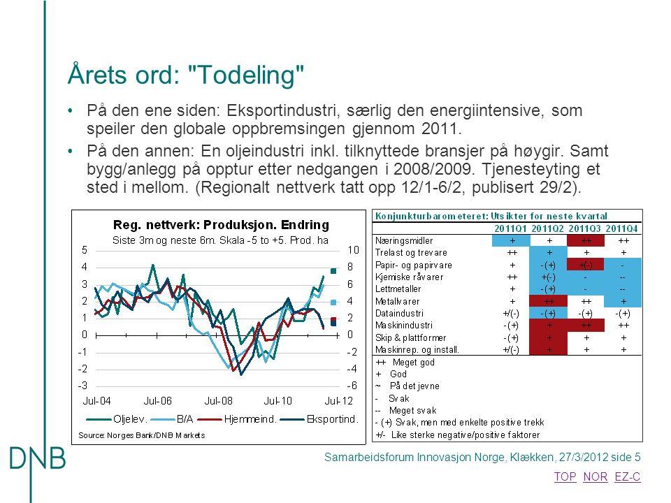 Samarbeidsforum Innovasjon Norge, Klækken, 27/3/2012 side 5 TOPTOP NOR EZ-CNOREZ-C Årets ord: Todeling På den ene siden: Eksportindustri, særlig den energiintensive, som speiler den globale oppbremsingen gjennom 2011.