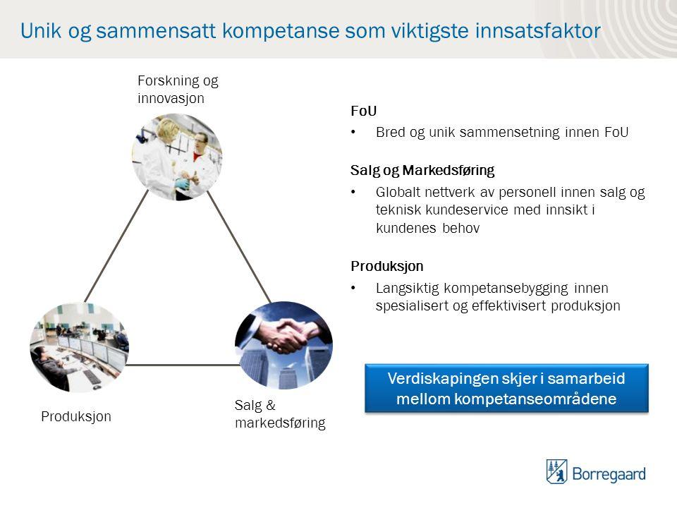 Unik og sammensatt kompetanse som viktigste innsatsfaktor FoU Bred og unik sammensetning innen FoU Salg og Markedsføring Globalt nettverk av personell innen salg og teknisk kundeservice med innsikt i kundenes behov Produksjon Langsiktig kompetansebygging innen spesialisert og effektivisert produksjon Forskning og innovasjon Produksjon Salg & markedsføring Verdiskapingen skjer i samarbeid mellom kompetanseområdene