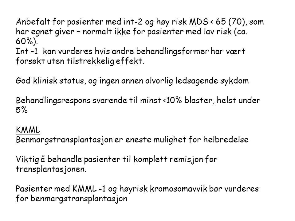 Anbefalt for pasienter med int-2 og høy risk MDS < 65 (70), som har egnet giver – normalt ikke for pasienter med lav risk (ca.