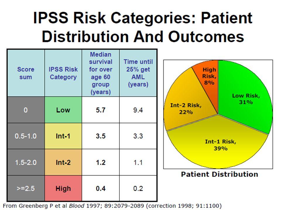 Intensiv cellegiftsbehandling Pasienter med intermediær 2, høyrisk sykdom eller MDS/AML Liknende regime som brukt ved akutt myelogen leukemi.