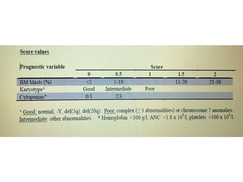 Intensiv cellegiftsbehandling Vanligvis ikke anbefalt til pasienter med dårlig klinisk status, spesielt hvis > 65, eller hvis > 75 år.