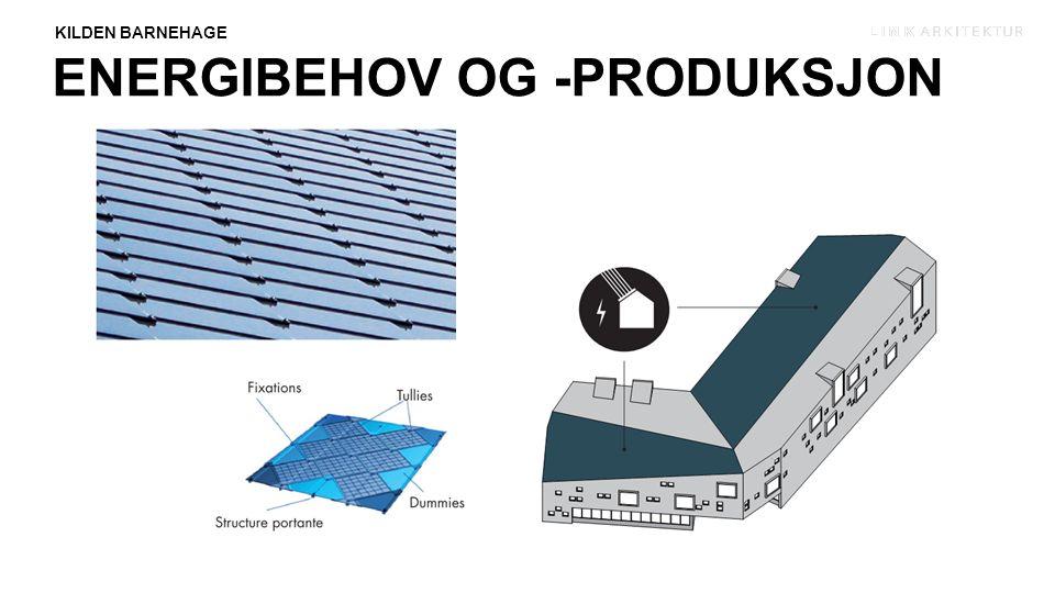 ENERGIBEHOV OG -PRODUKSJON KILDEN BARNEHAGE