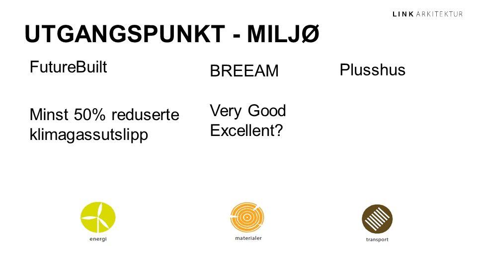 UTGANGSPUNKT - MILJØ FutureBuilt Minst 50% reduserte klimagassutslipp BREEAM Very Good Excellent? Plusshus