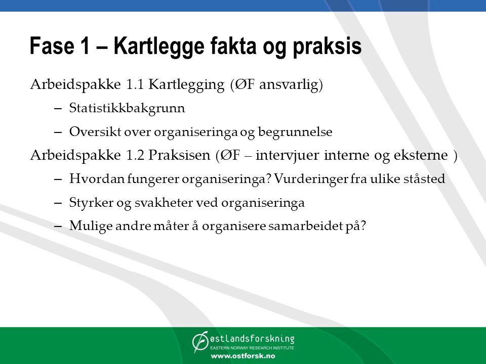 Fase 1 – Kartlegge fakta og praksis Arbeidspakke 1.1 Kartlegging (ØF ansvarlig) – Statistikkbakgrunn – Oversikt over organiseringa og begrunnelse Arbeidspakke 1.2 Praksisen (ØF – intervjuer interne og eksterne ) – Hvordan fungerer organiseringa.