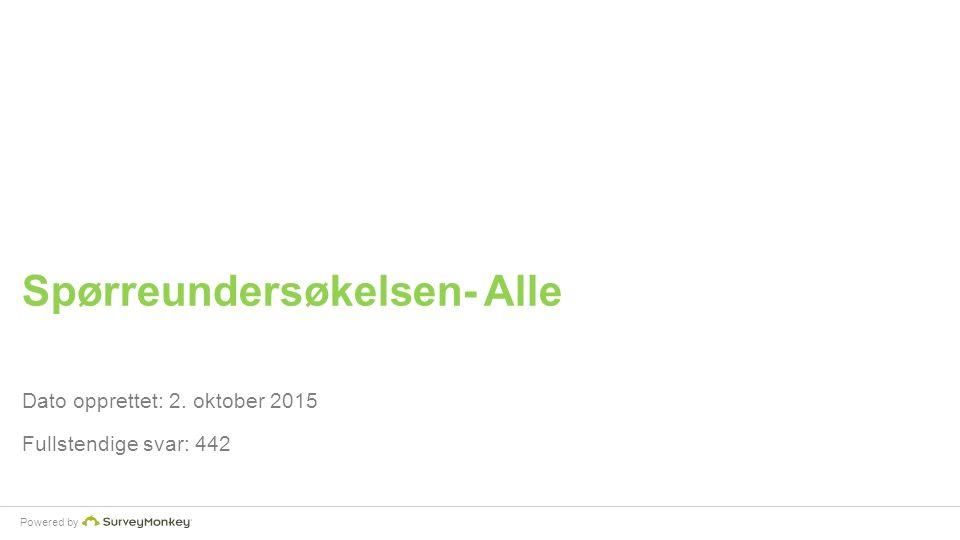 Powered by Dato opprettet: 2. oktober 2015 Spørreundersøkelsen- Alle Fullstendige svar: 442