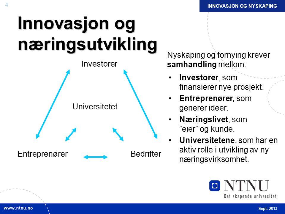 5 Nyskaping – I Mange fagemner relatert til nyskaping Senter for entreprenørskap Innovasjonssenter Gløshaugen (16 bedrifter) NTNU Technology Transfer AS (TTO): Hjelp til idéhavere; Idésøk i fagmiljøene Studentforeningen Start NTNU NTNU Discovery finansierer kommersialiserbare forskningsresultater fra NTNU Samarbeidsavtaler med næringsliv Arrangement (Topplederkonferansen, Venture Cup, Technoport, Innovator, mm.) INNOVASJON OG NYSKAPING Sept.