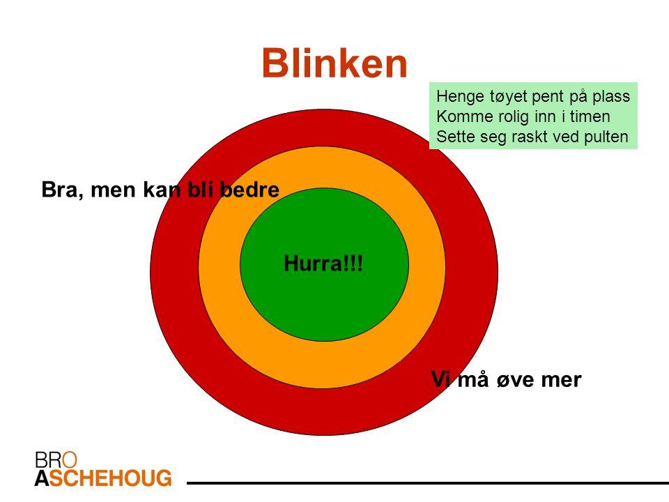 Blinken Vi må øve mer Bra, men kan bli bedre Hurra!!.