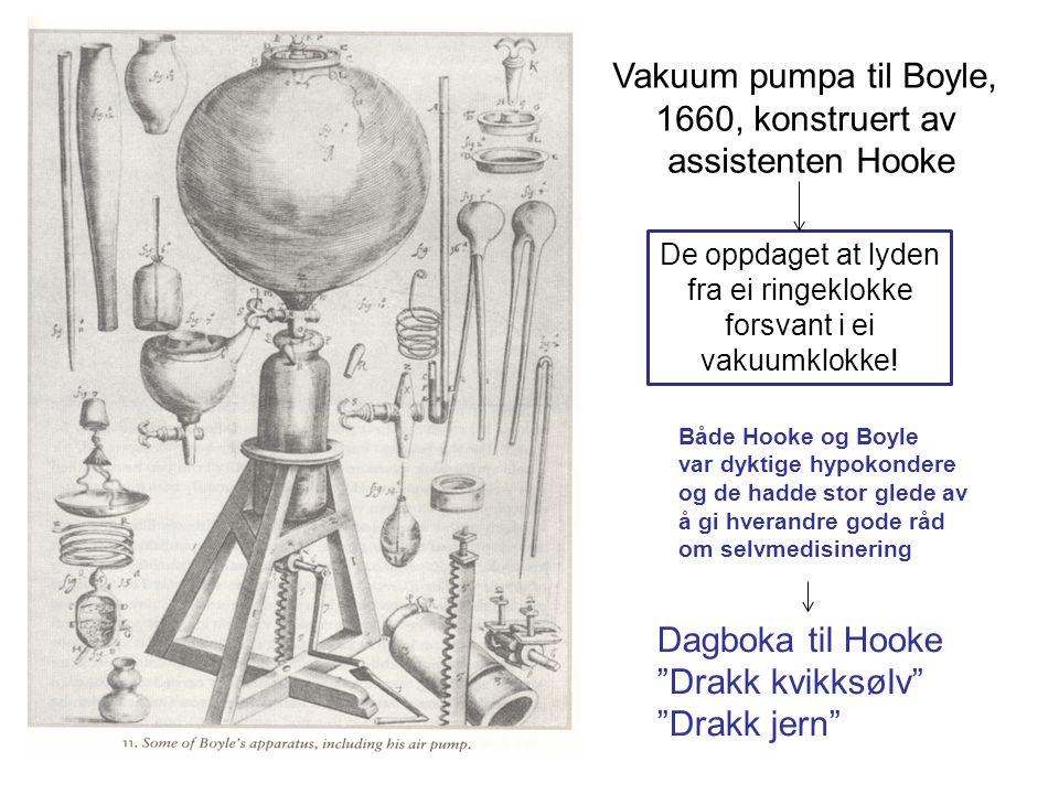 Vakuum pumpa til Boyle, 1660, konstruert av assistenten Hooke Dagboka til Hooke Drakk kvikksølv Drakk jern De oppdaget at lyden fra ei ringeklokke forsvant i ei vakuumklokke.