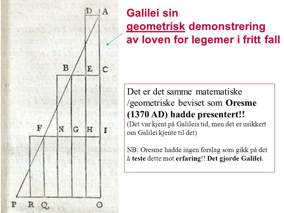 Det er det samme matematiske /geometriske beviset som Oresme (1370 AD) hadde presentert!.