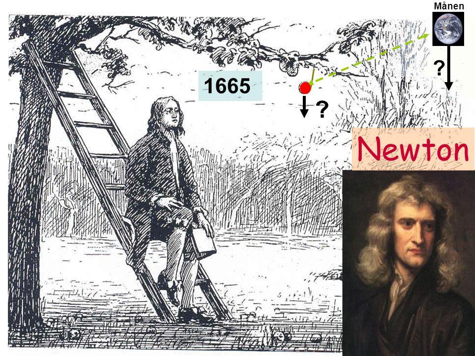 1665 Månen Newton