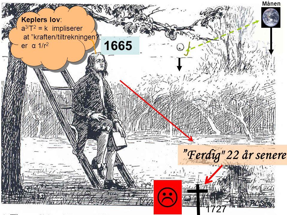 Keplers lov: a 3/ T 2 = k impliserer at kraften/tiltrekningen er α 1/r 2 1665 Månen Ferdig 22 år senere  1727