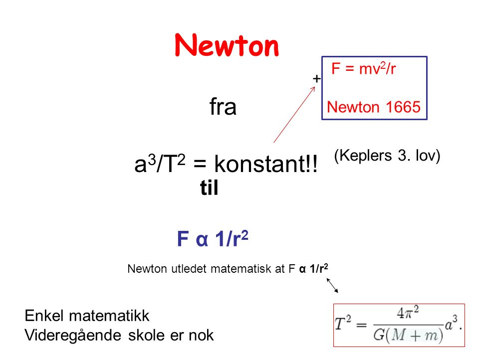 Newton fra a 3 /T 2 = konstant!. til F α 1/r 2 Newton utledet matematisk at F α 1/r 2 (Keplers 3.