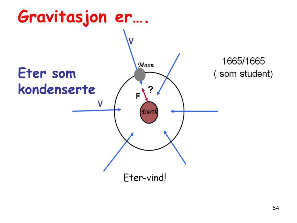 54 Eter som kondenserte Gravitasjon er….