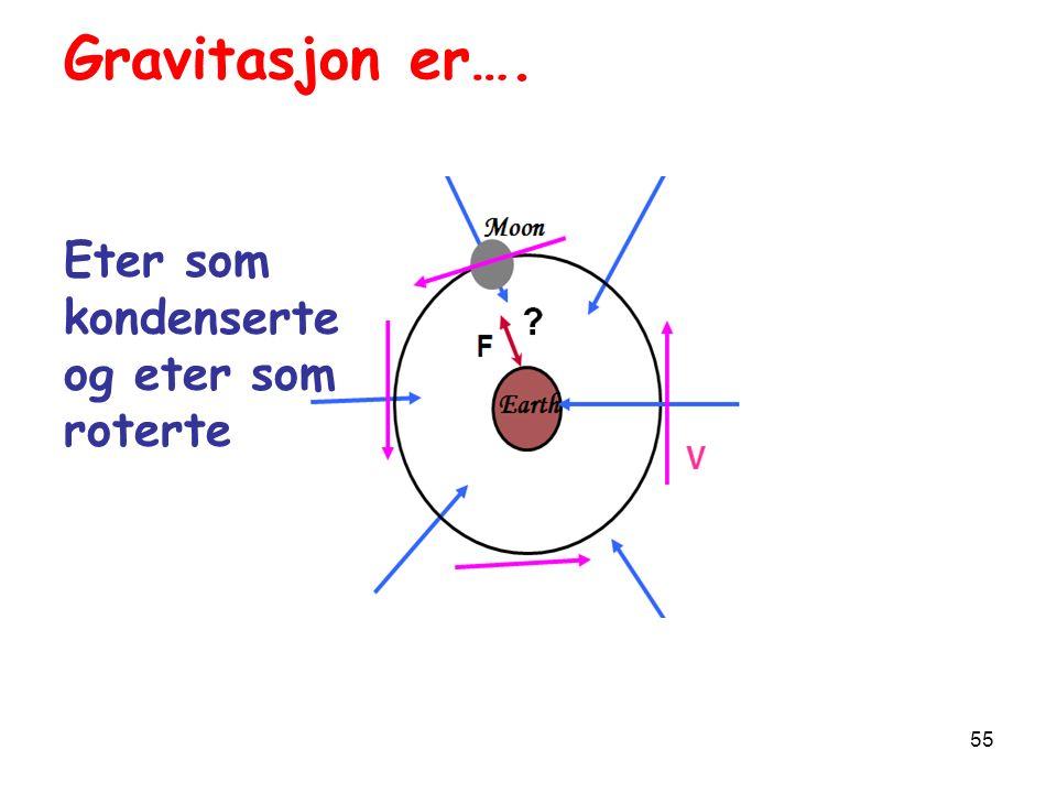 55 Eter som kondenserte og eter som roterte Gravitasjon er….