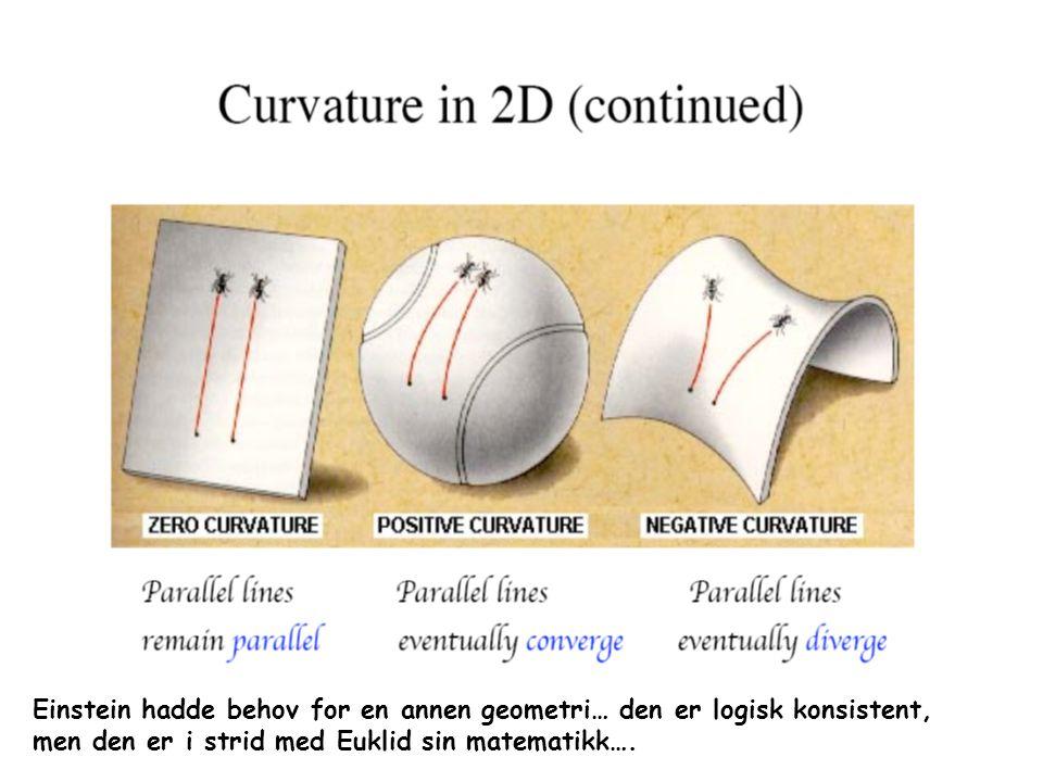 Einstein hadde behov for en annen geometri… den er logisk konsistent, men den er i strid med Euklid sin matematikk….