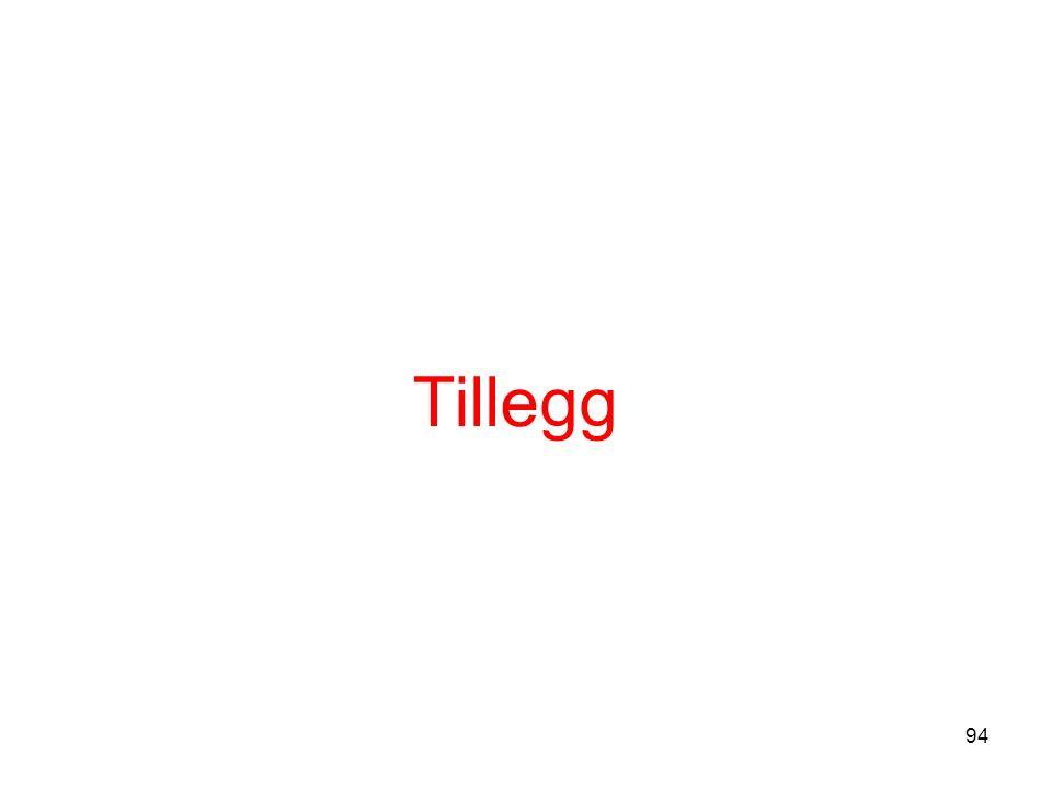 94 Tillegg