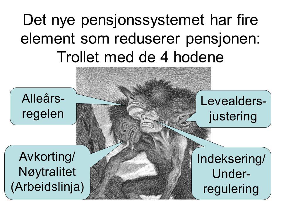 Alleårs- regelen Det nye pensjonssystemet har fire element som reduserer pensjonen: Trollet med de 4 hodene Avkorting/ Nøytralitet (Arbeidslinja) Indeksering/ Under- regulering Levealders- justering