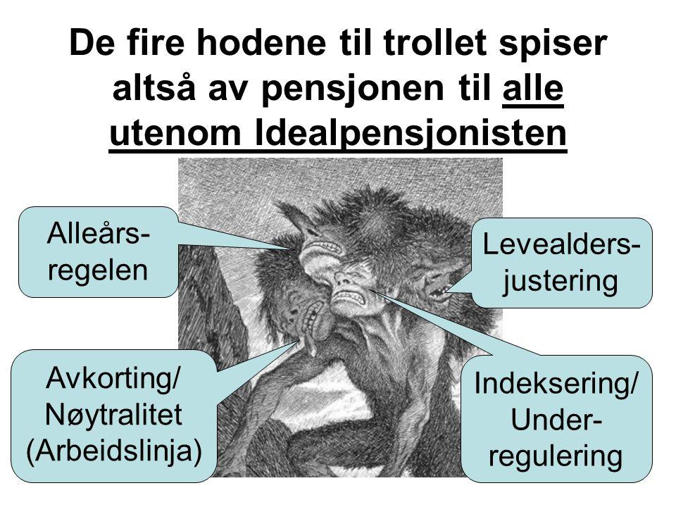 Alleårs- regelen De fire hodene til trollet spiser altså av pensjonen til alle utenom Idealpensjonisten Avkorting/ Nøytralitet (Arbeidslinja) Indeksering/ Under- regulering Levealders- justering