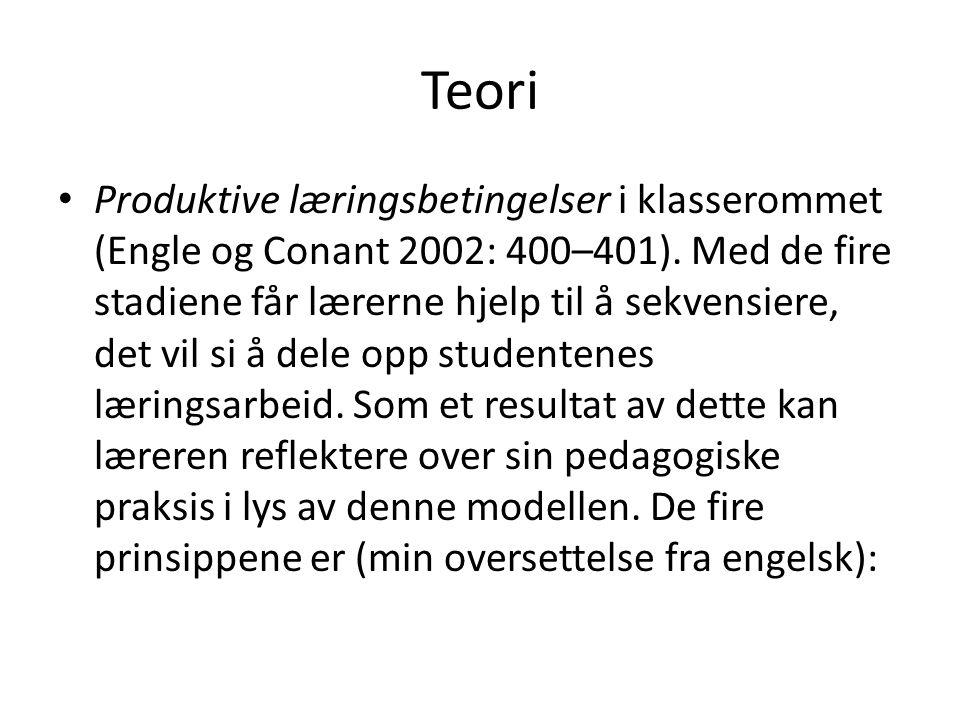 Teori Produktive læringsbetingelser i klasserommet (Engle og Conant 2002: 400–401).