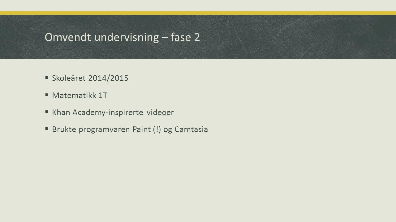 Omvendt undervisning – fase 2  Skoleåret 2014/2015  Matematikk 1T  Khan Academy-inspirerte videoer  Brukte programvaren Paint (!) og Camtasia