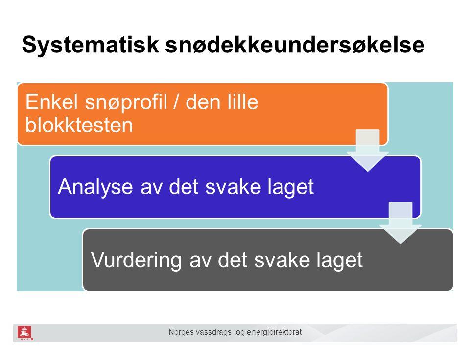 Norges vassdrags- og energidirektorat Systematisk snødekkeundersøkelse Enkel snøprofil / den lille blokktesten Analyse av det svake laget Vurdering av