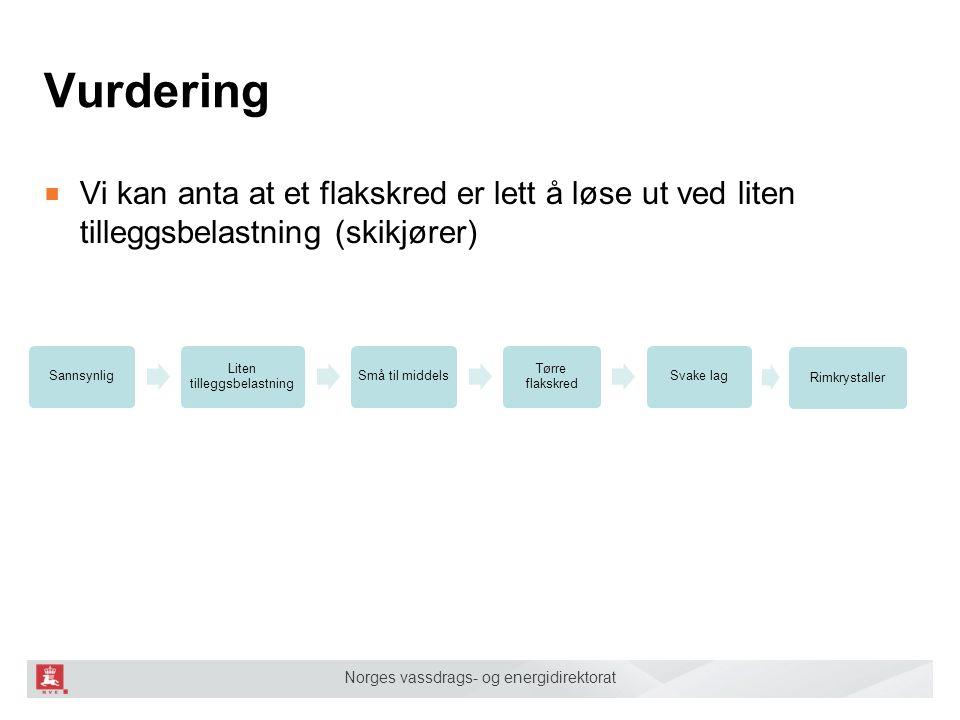 Norges vassdrags- og energidirektorat ■ Vi kan anta at et flakskred er lett å løse ut ved liten tilleggsbelastning (skikjører) Sannsynlig Liten tilleg