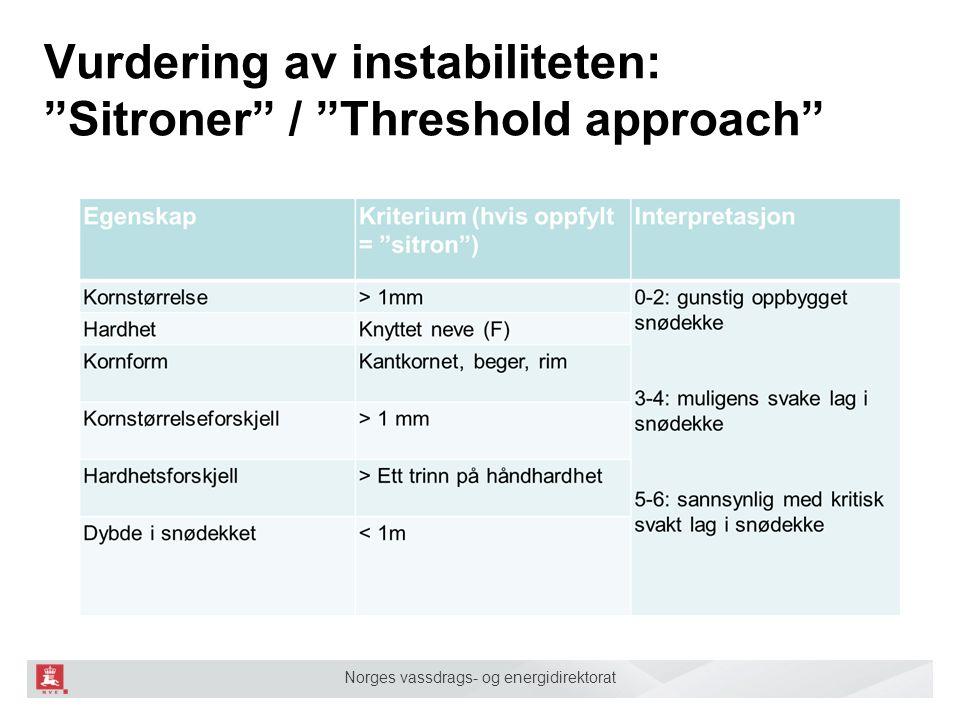 """Norges vassdrags- og energidirektorat Vurdering av instabiliteten: """"Sitroner"""" / """"Threshold approach""""."""