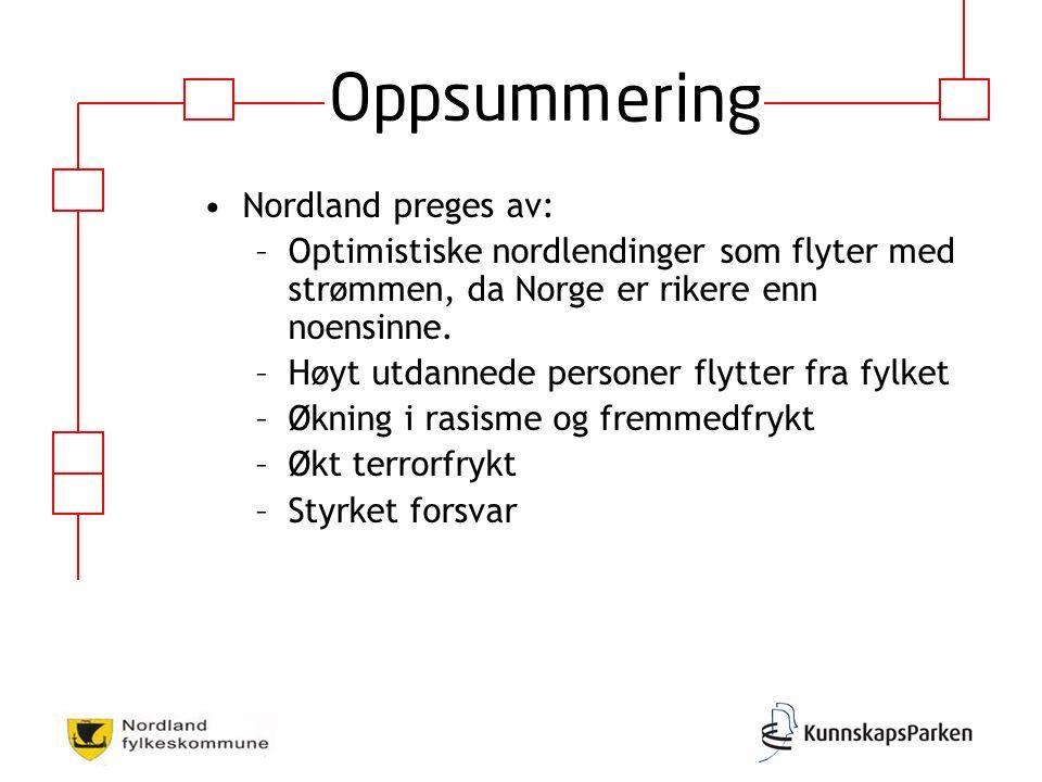 Nordland preges av: –Optimistiske nordlendinger som flyter med strømmen, da Norge er rikere enn noensinne.