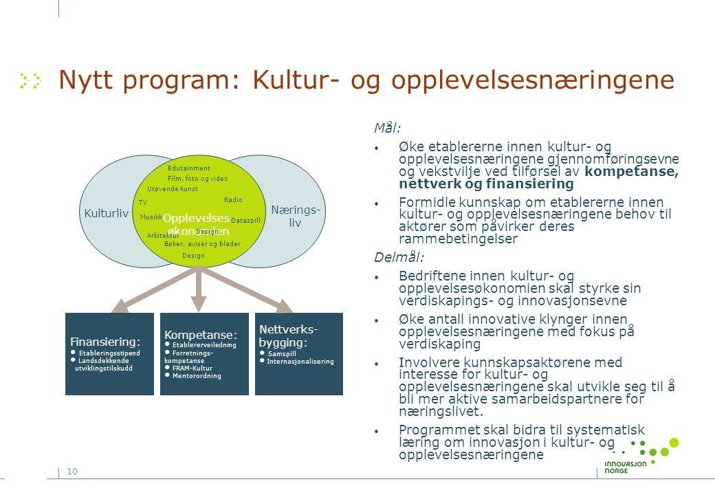 10 Nytt program: Kultur- og opplevelsesnæringene Mål: Øke etablererne innen kultur- og opplevelsesnæringene gjennomføringsevne og vekstvilje ved tilførsel av kompetanse, nettverk og finansiering Formidle kunnskap om etablererne innen kultur- og opplevelsesnæringene behov til aktører som påvirker deres rammebetingelser Delmål: Bedriftene innen kultur- og opplevelsesøkonomien skal styrke sin verdiskapings- og innovasjonsevne Øke antall innovative klynger innen opplevelsesnæringene med fokus på verdiskaping Involvere kunnskapsaktørene med interesse for kultur- og opplevelsesnæringene skal utvikle seg til å bli mer aktive samarbeidspartnere for næringslivet.