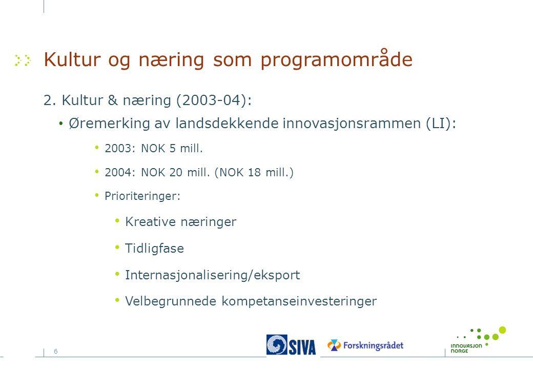 6 Kultur og næring som programområde 2. Kultur & næring (2003-04): Øremerking av landsdekkende innovasjonsrammen (LI): 2003: NOK 5 mill. 2004: NOK 20